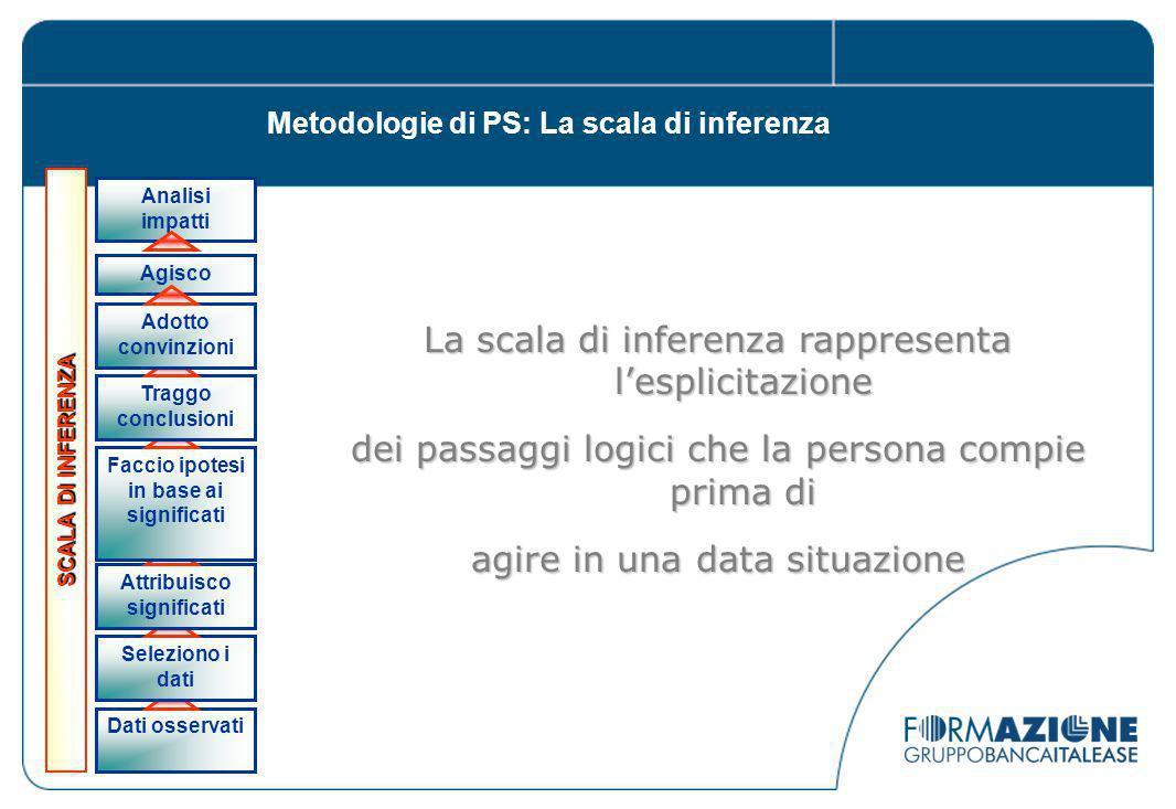 Metodologie di PS: La scala di inferenza