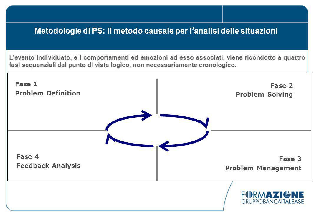 Metodologie di PS: Il metodo causale per l'analisi delle situazioni