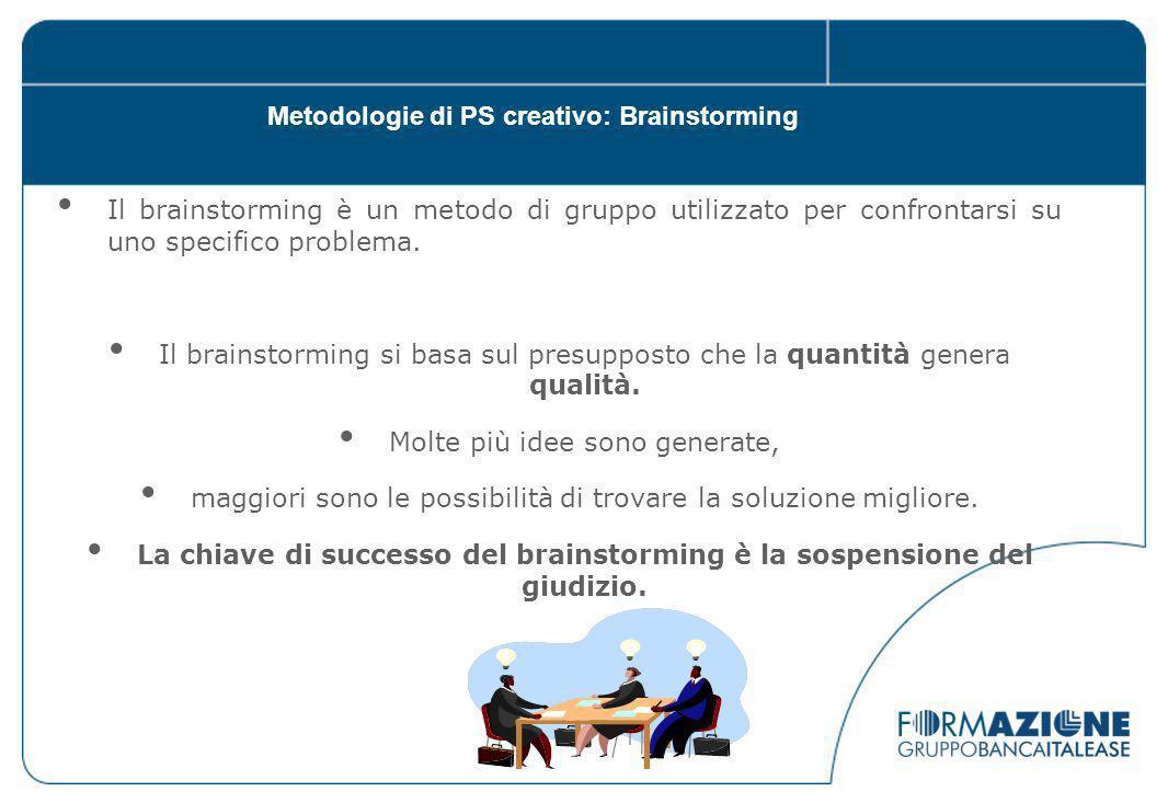 Metodologie di PS creativo: Brainstorming