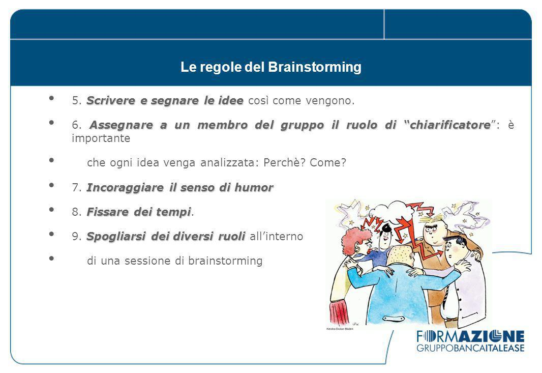 Le regole del Brainstorming