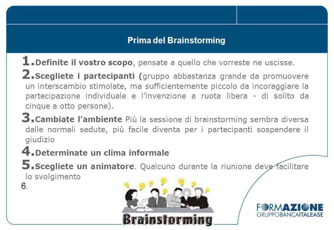Prima del Brainstorming