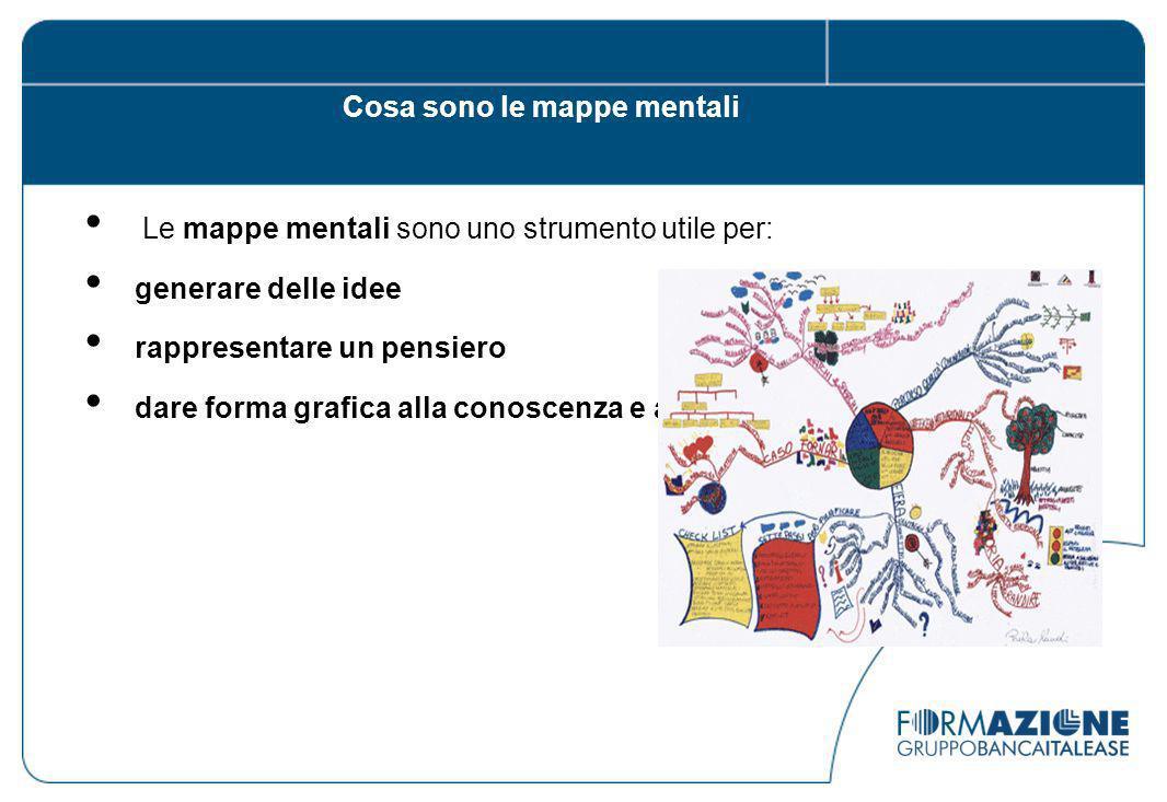 Cosa sono le mappe mentali