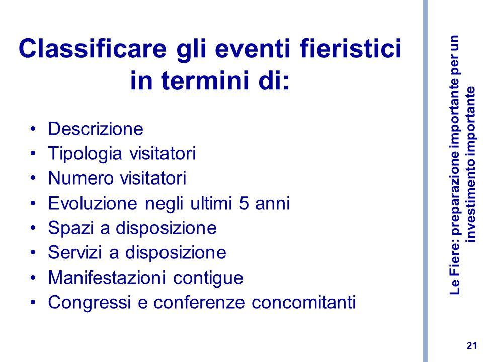 Classificare gli eventi fieristici in termini di: