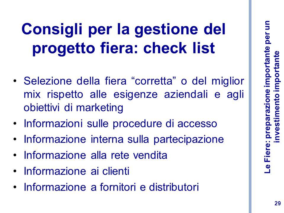 Consigli per la gestione del progetto fiera: check list