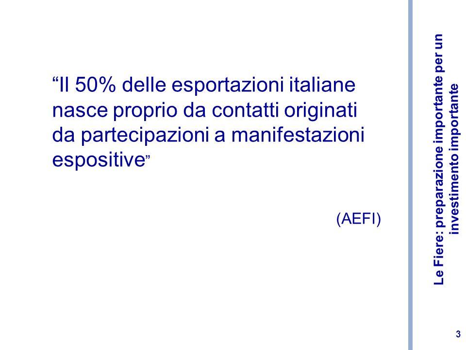 Il 50% delle esportazioni italiane nasce proprio da contatti originati da partecipazioni a manifestazioni espositive