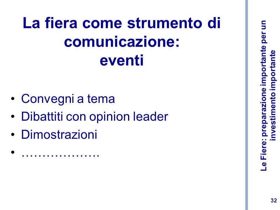 La fiera come strumento di comunicazione: eventi