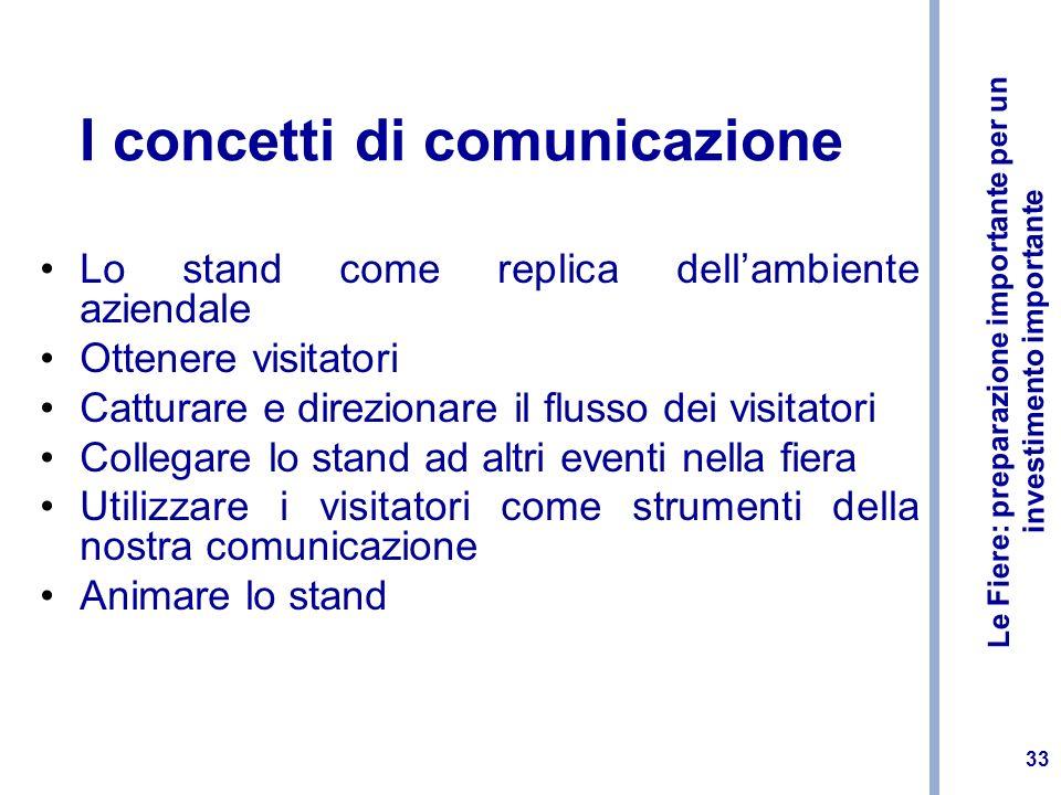 I concetti di comunicazione
