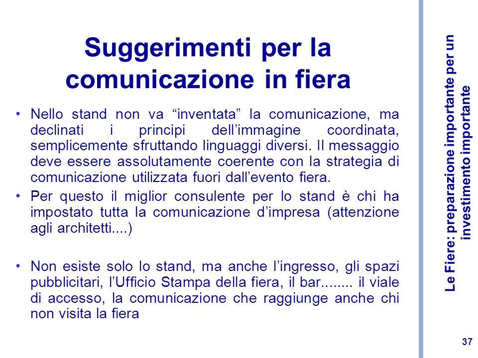 Suggerimenti per la comunicazione in fiera