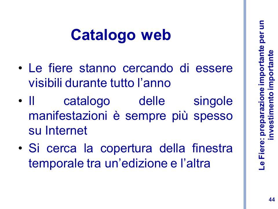 Catalogo web Le fiere stanno cercando di essere visibili durante tutto l'anno.