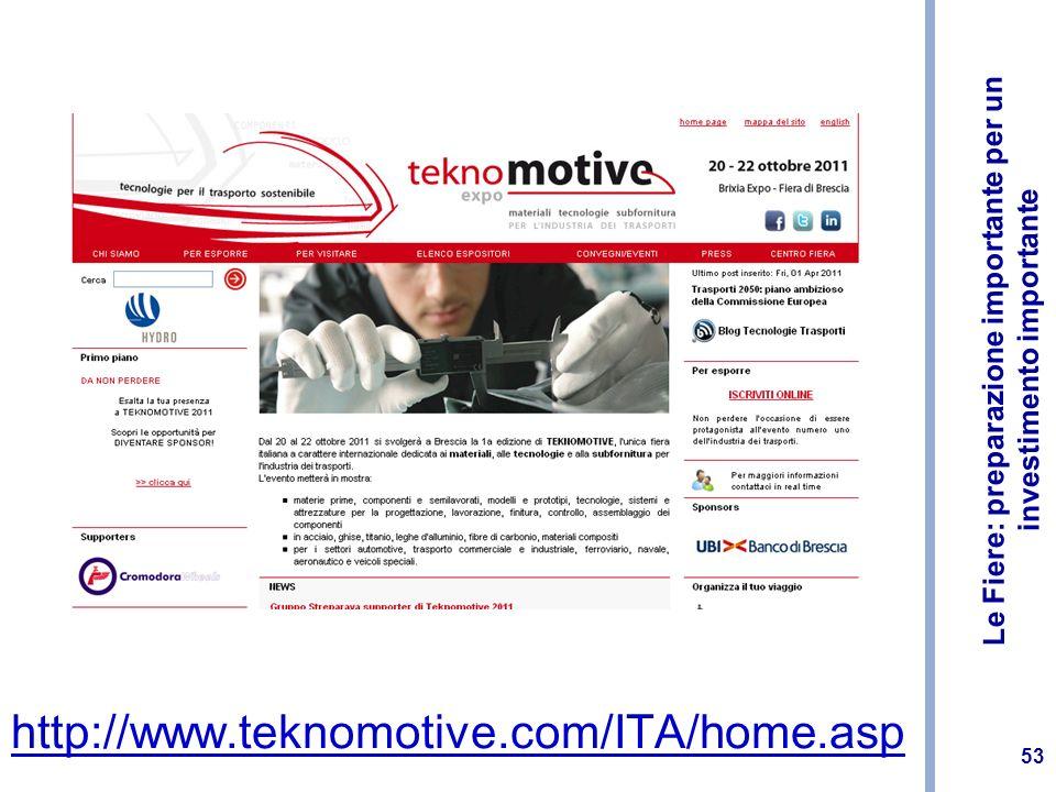 http://www.teknomotive.com/ITA/home.asp