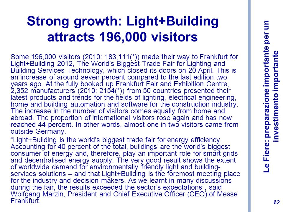 Strong growth: Light+Building attracts 196,000 visitors