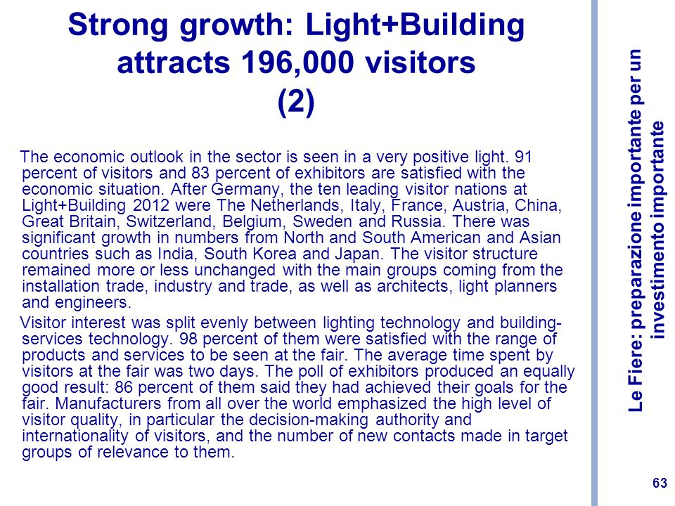 Strong growth: Light+Building attracts 196,000 visitors (2)