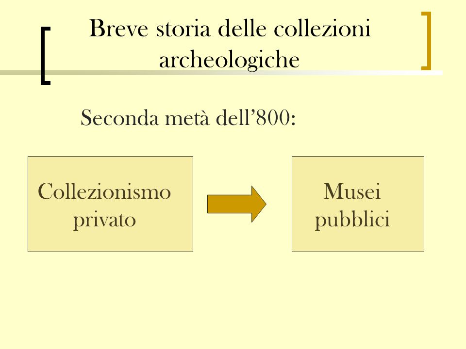 Breve storia delle collezioni archeologiche