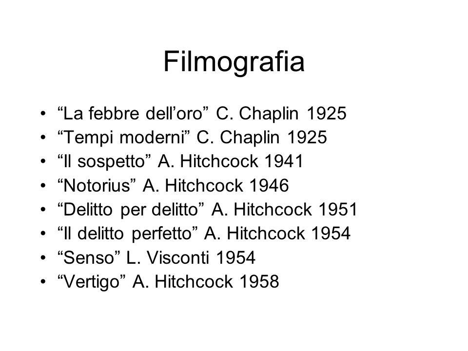 Filmografia La febbre dell'oro C. Chaplin 1925