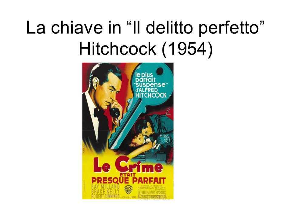 La chiave in Il delitto perfetto Hitchcock (1954)