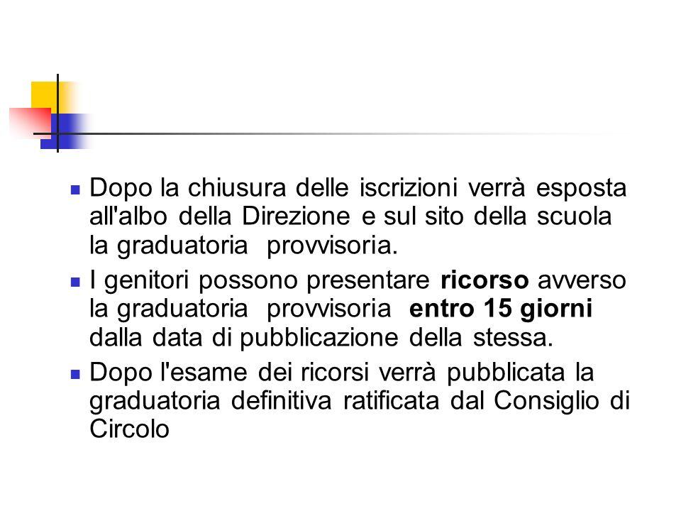 Dopo la chiusura delle iscrizioni verrà esposta all albo della Direzione e sul sito della scuola la graduatoria provvisoria.
