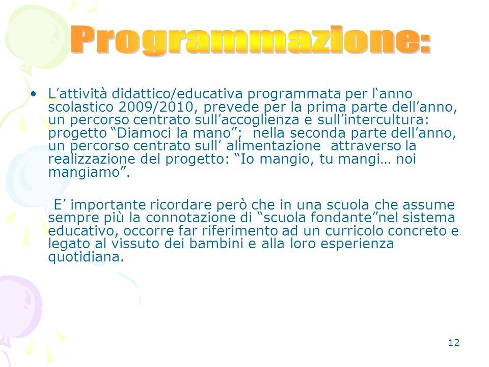 Programmazione: