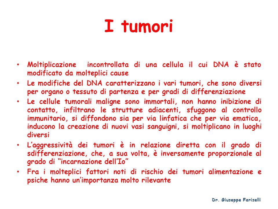 I tumori Moltiplicazione incontrollata di una cellula il cui DNA è stato modificato da molteplici cause.
