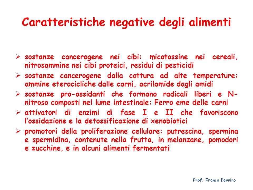 Caratteristiche negative degli alimenti