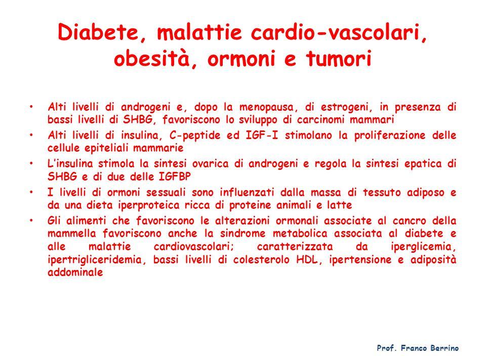 Diabete, malattie cardio-vascolari, obesità, ormoni e tumori