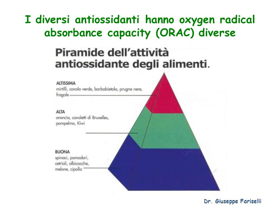 I diversi antiossidanti hanno oxygen radical absorbance capacity (ORAC) diverse