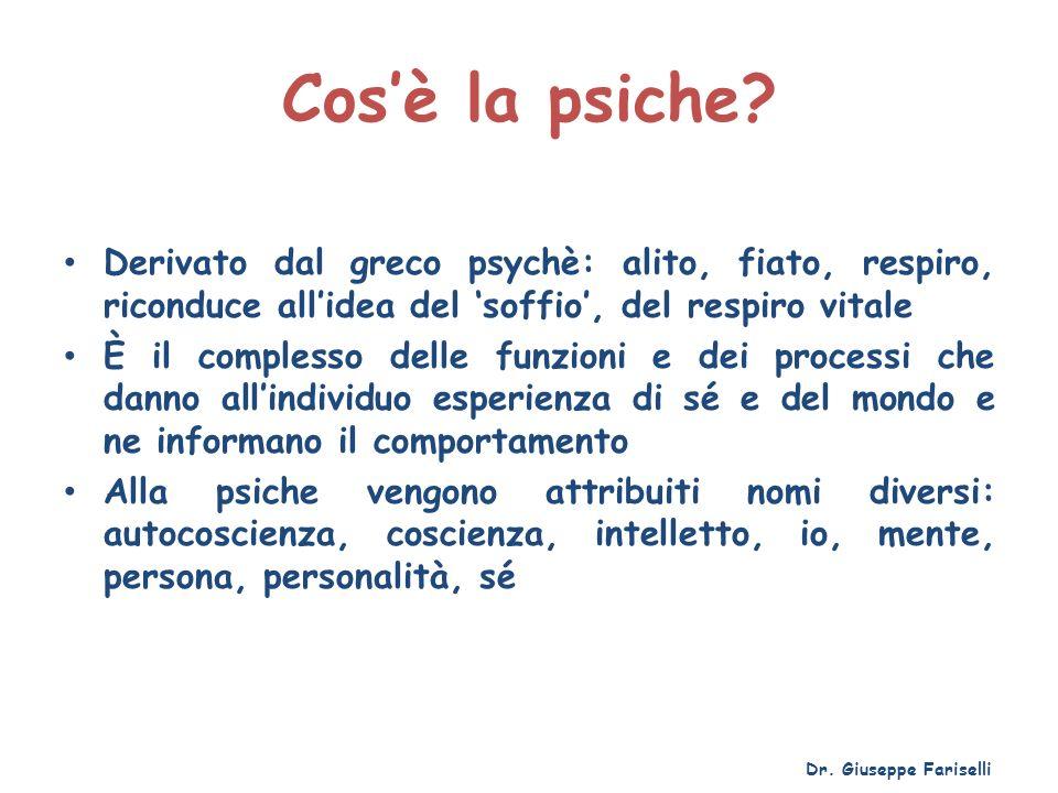 Cos'è la psiche Derivato dal greco psychè: alito, fiato, respiro, riconduce all'idea del 'soffio', del respiro vitale.