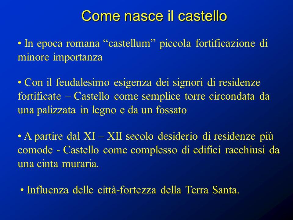 Come nasce il castello In epoca romana castellum piccola fortificazione di minore importanza.