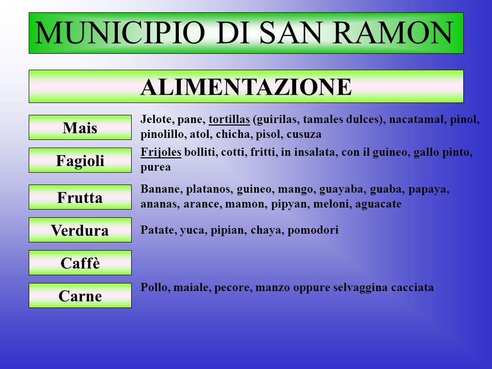 MUNICIPIO DI SAN RAMON ALIMENTAZIONE Mais Fagioli Frutta Verdura Caffè