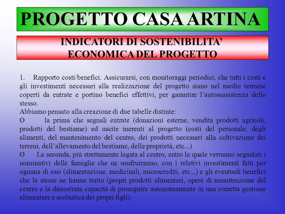 INDICATORI DI SOSTENIBILITA' ECONOMICA DEL PROGETTO