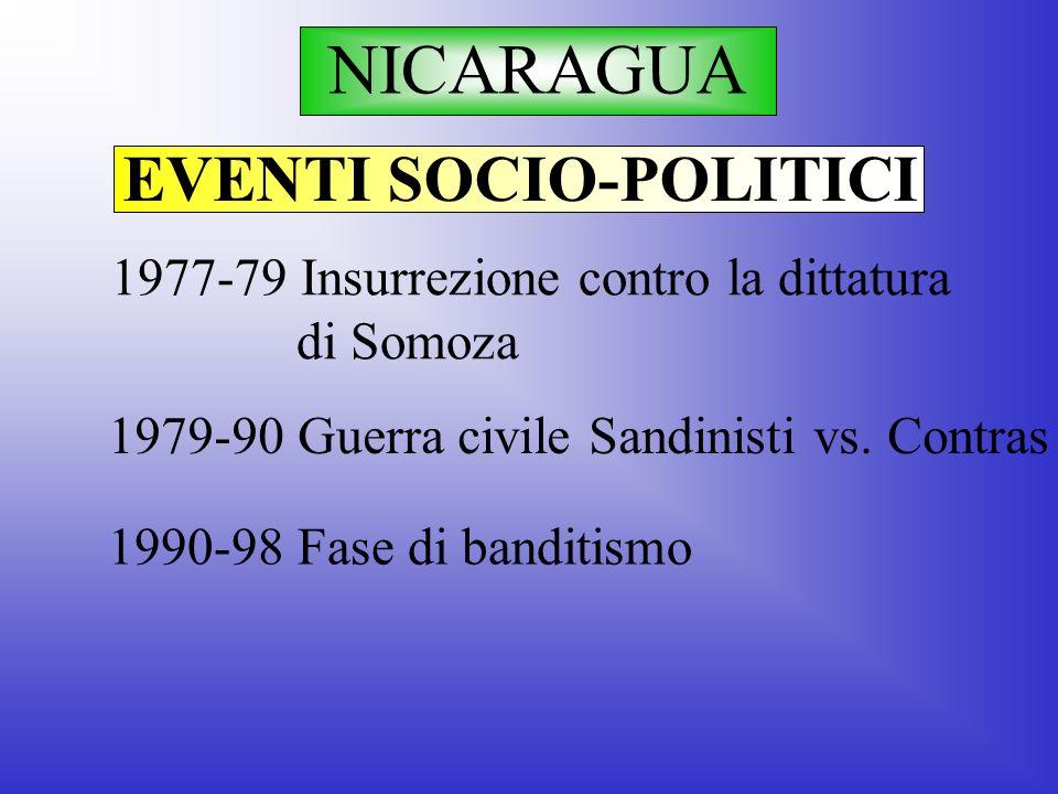 NICARAGUA EVENTI SOCIO-POLITICI