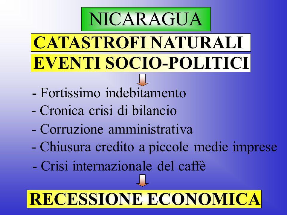 NICARAGUA CATASTROFI NATURALI EVENTI SOCIO-POLITICI