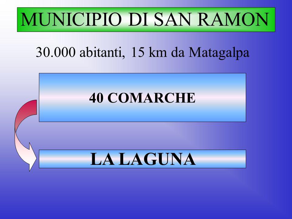MUNICIPIO DI SAN RAMON LA LAGUNA 30.000 abitanti, 15 km da Matagalpa