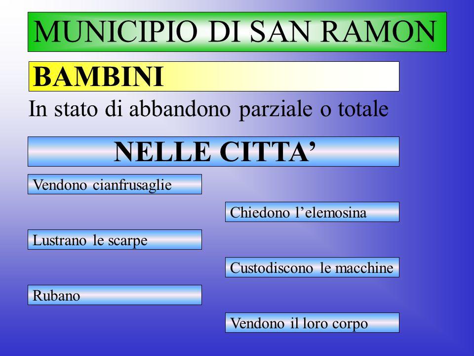 MUNICIPIO DI SAN RAMON BAMBINI NELLE CITTA'