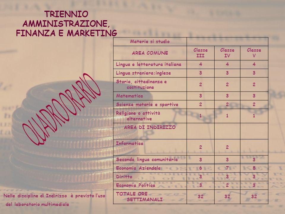 TRIENNIO AMMINISTRAZIONE, FINANZA E MARKETING
