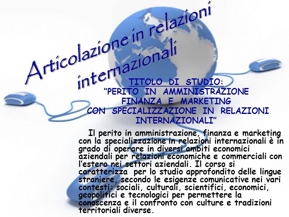 Articolazione in relazioni internazionali