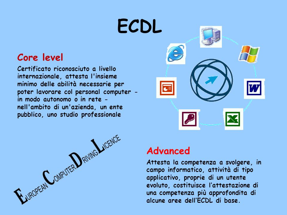 ECDL Core level Advanced