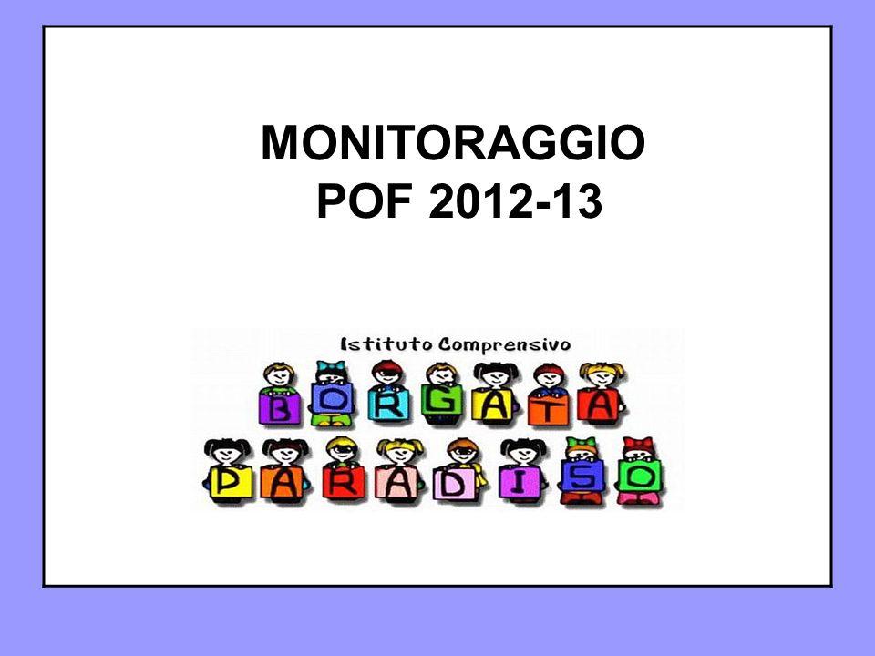 MONITORAGGIO POF 2012-13