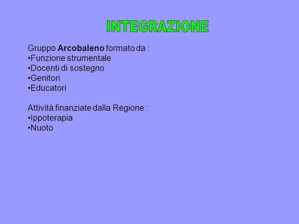INTEGRAZIONE Gruppo Arcobaleno formato da : Funzione strumentale