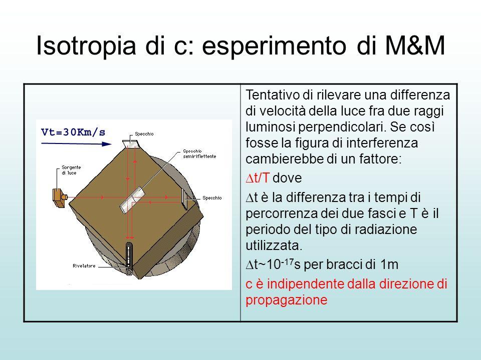 Isotropia di c: esperimento di M&M