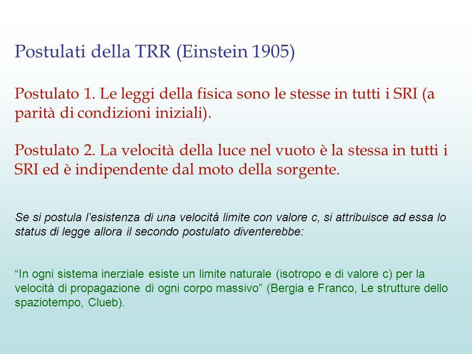Postulati della TRR (Einstein 1905) Postulato 1