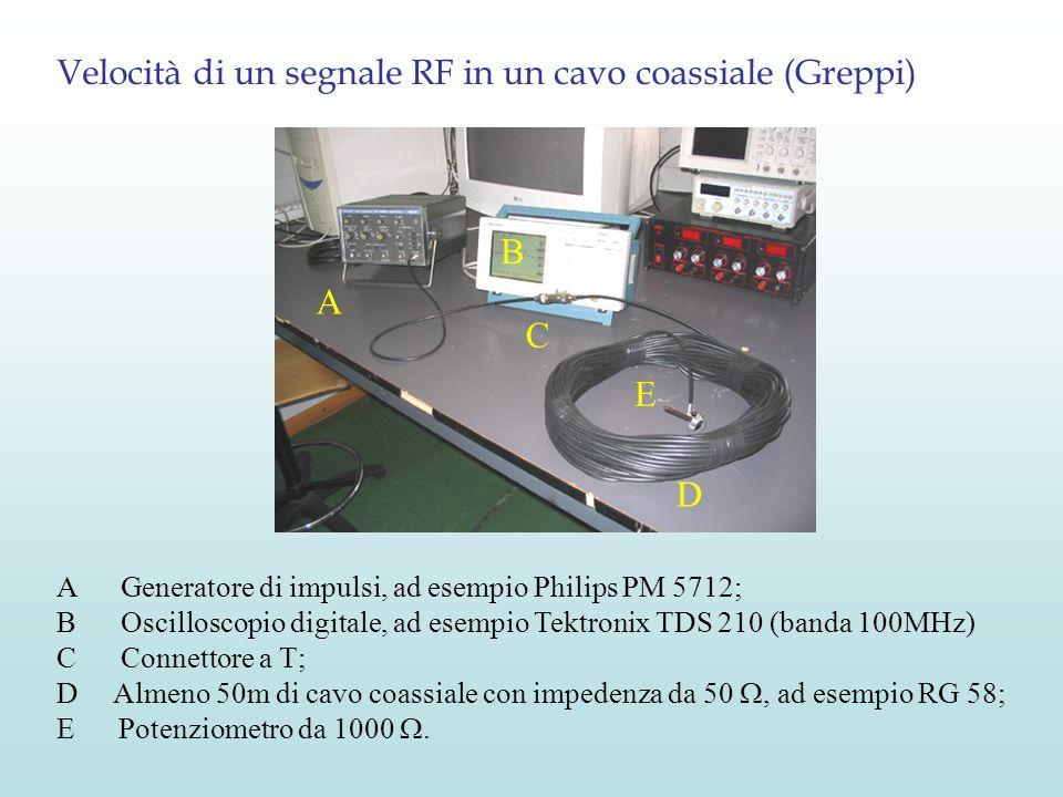 B A C E D Velocità di un segnale RF in un cavo coassiale (Greppi)