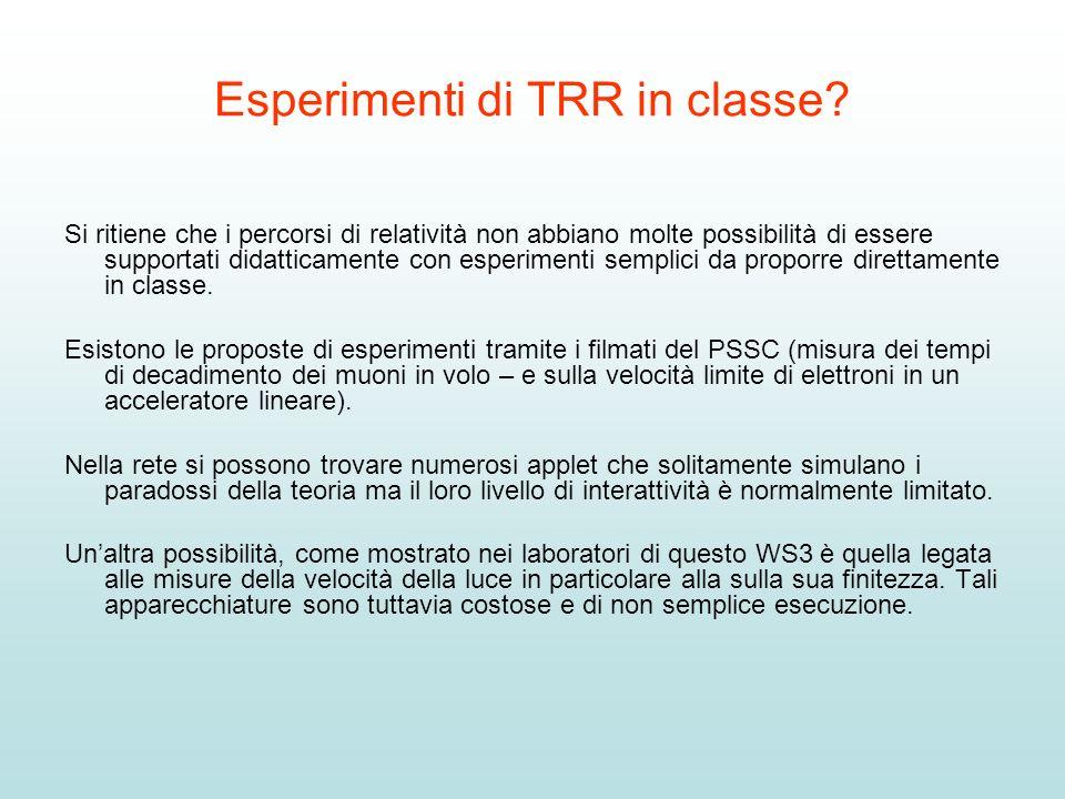 Esperimenti di TRR in classe