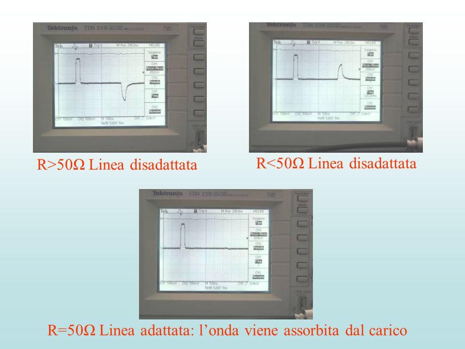 R>50Ω Linea disadattata R<50Ω Linea disadattata