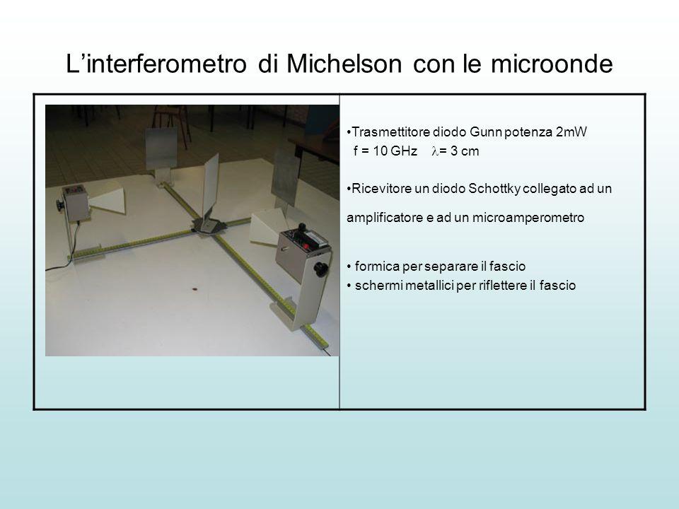 L'interferometro di Michelson con le microonde