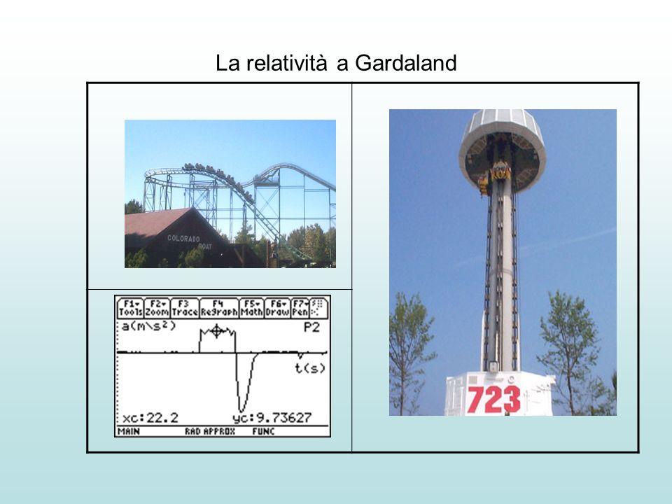 La relatività a Gardaland