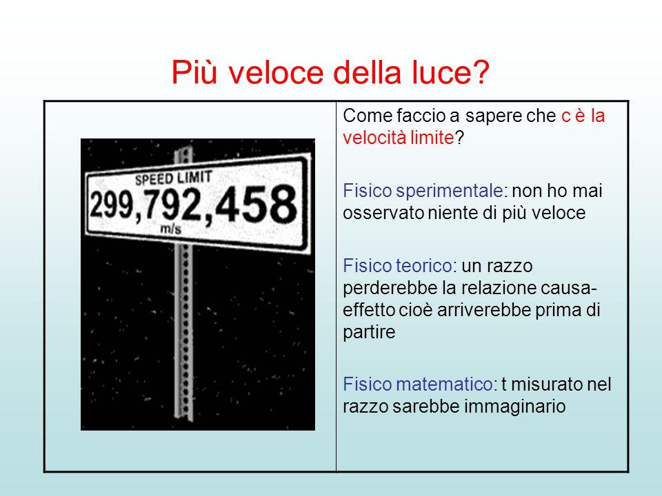 Più veloce della luce Come faccio a sapere che c è la velocità limite Fisico sperimentale: non ho mai osservato niente di più veloce.