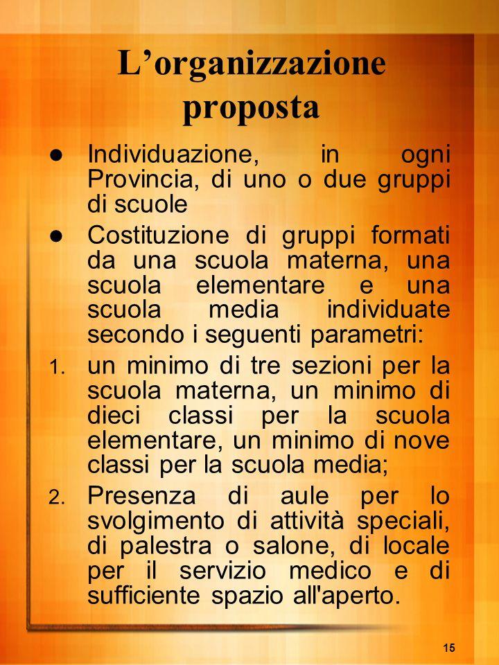 L'organizzazione proposta