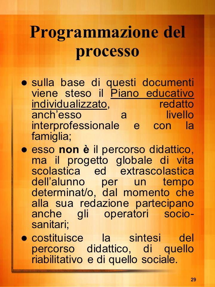 Programmazione del processo