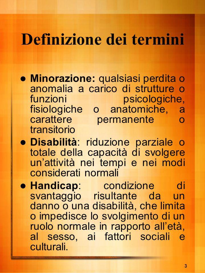 Definizione dei termini