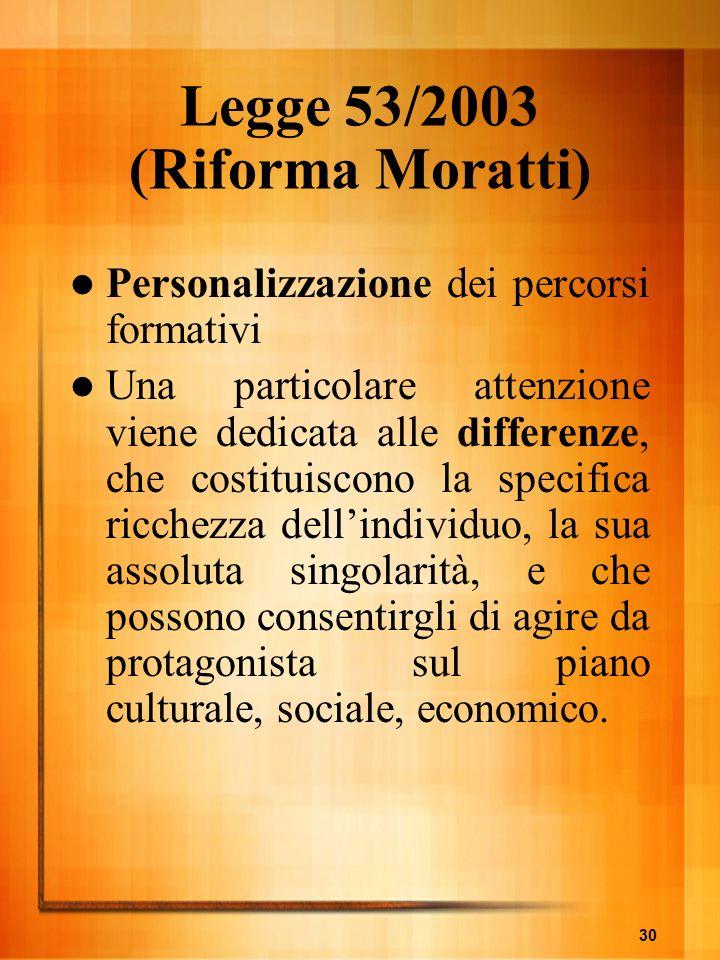 Legge 53/2003 (Riforma Moratti)